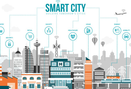 Agencies Collaborate for Sustainable Smart Cities