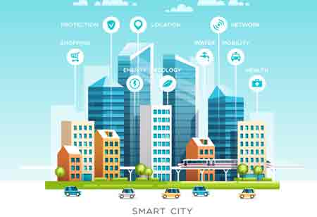 How Technological Trend is Developing the Smart Cities