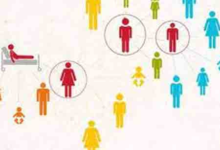 Lavi Industries Releases Queue Management Case Study About Safe Social Distancing in Smart Final's Checkout Queues
