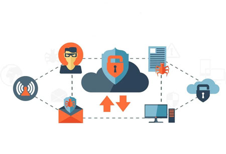Why Backup has become an Essential Part of the Cybersecurity Planning